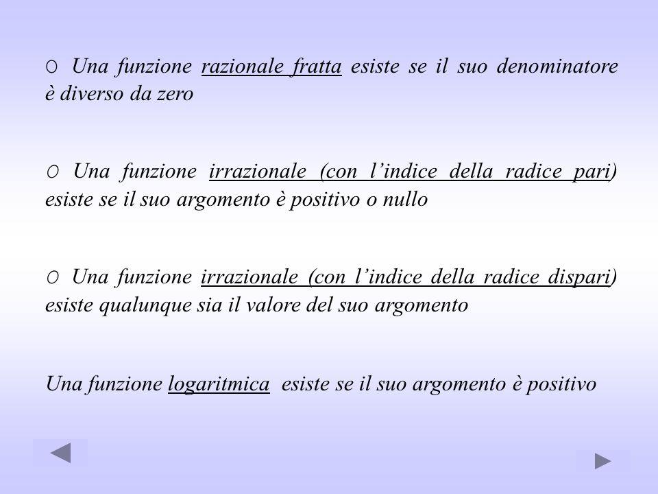 O Una funzione razionale fratta esiste se il suo denominatore è diverso da zero O Una funzione irrazionale (con lindice della radice pari) esiste se i