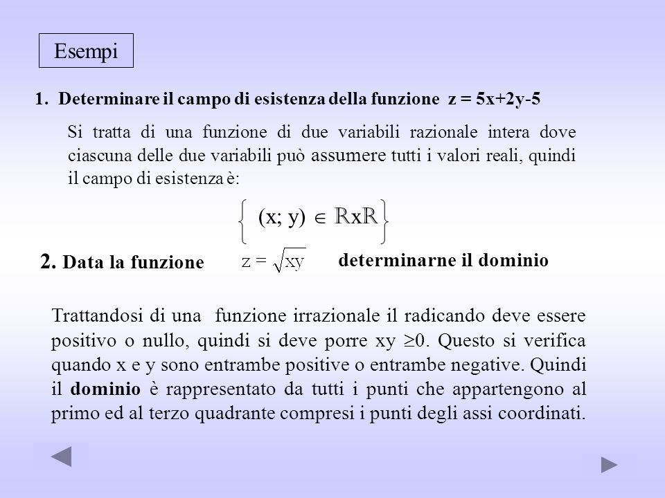 Esempi 1. Determinare il campo di esistenza della funzione z = 5x+2y-5 Si tratta di una funzione di due variabili razionale intera dove ciascuna delle