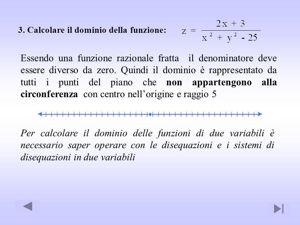 3. Calcolare il dominio della funzione: Essendo una funzione razionale fratta il denominatore deve essere diverso da zero. Quindi il dominio è rappres