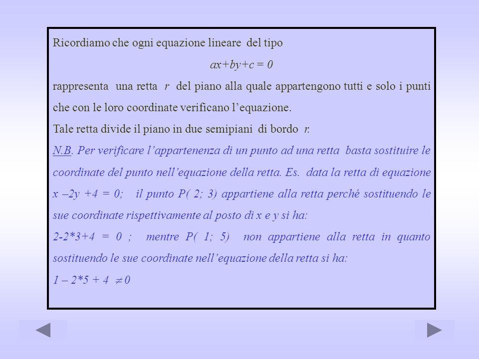 Ricordiamo che ogni equazione lineare del tipo ax+by+c = 0 rappresenta una retta r del piano alla quale appartengono tutti e solo i punti che con le l