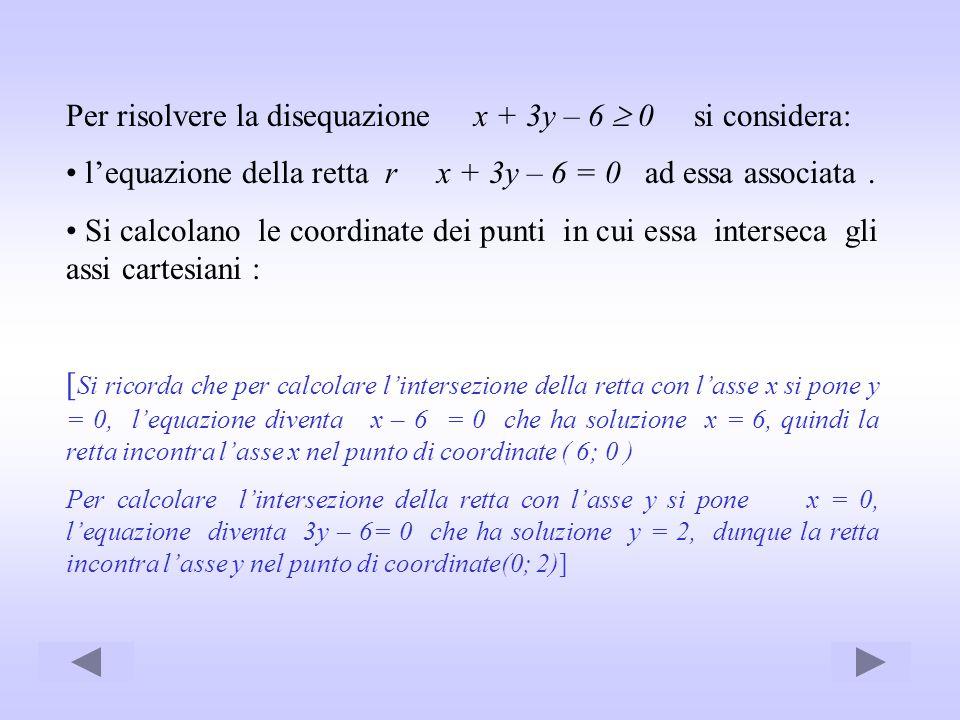 Per risolvere la disequazione x + 3y – 6 0 si considera: lequazione della retta r x + 3y – 6 = 0 ad essa associata. Si calcolano le coordinate dei pun
