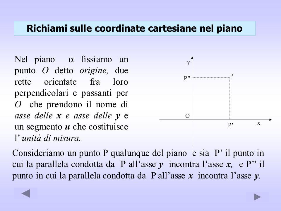 Richiami sulle coordinate cartesiane nel piano Nel piano fissiamo un punto O detto origine, due rette orientate fra loro perpendicolari e passanti per