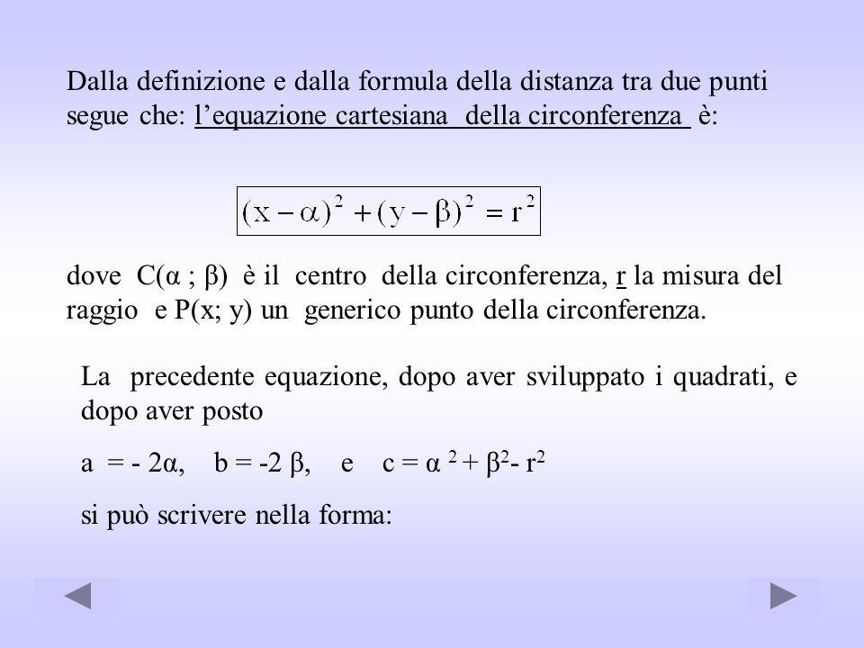 Dalla definizione e dalla formula della distanza tra due punti segue che: lequazione cartesiana della circonferenza è: dove C(α ; β) è il centro della