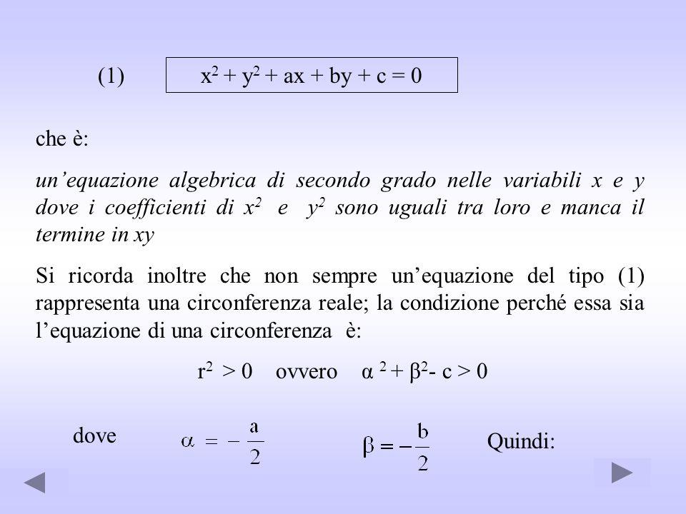 x 2 + y 2 + ax + by + c = 0 (1) che è: unequazione algebrica di secondo grado nelle variabili x e y dove i coefficienti di x 2 e y 2 sono uguali tra l