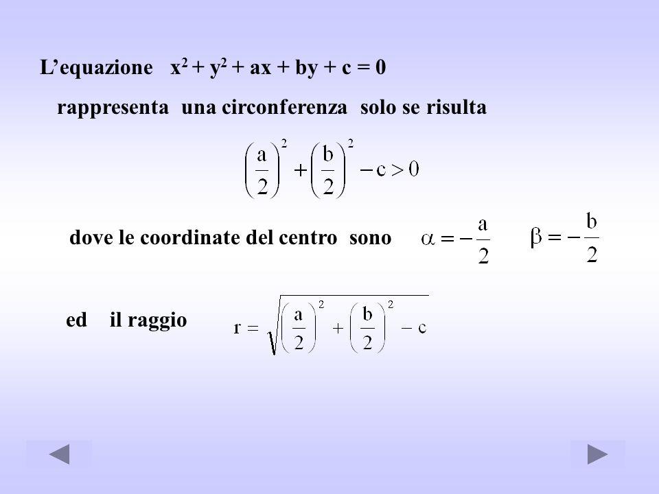 Lequazione x 2 + y 2 + ax + by + c = 0 rappresenta una circonferenza solo se risulta dove le coordinate del centro sono ed il raggio