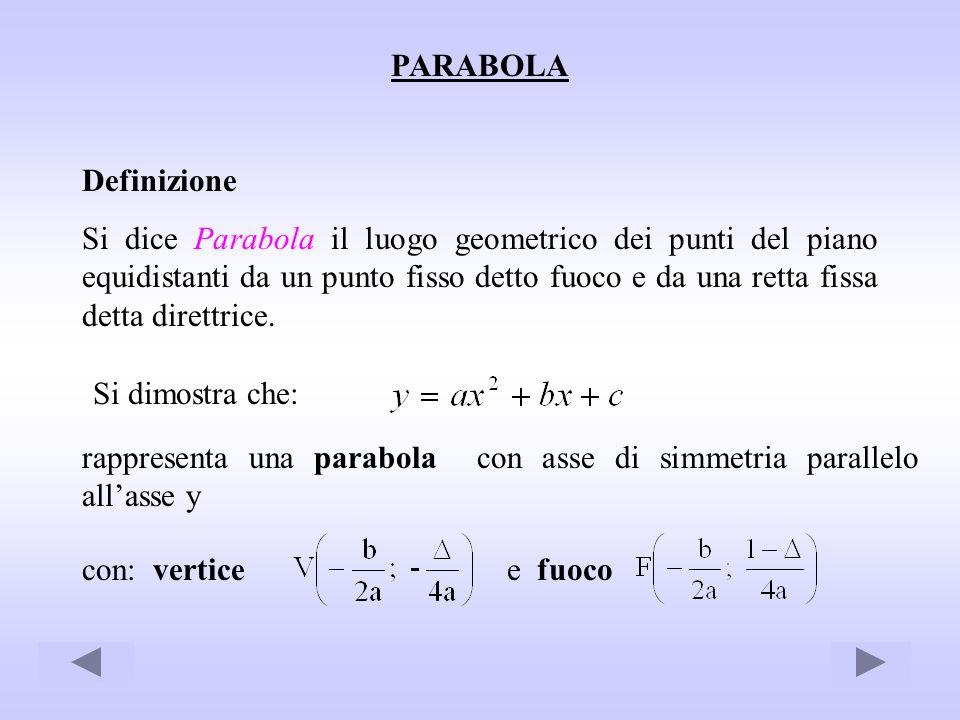 PARABOLA Definizione Si dice Parabola il luogo geometrico dei punti del piano equidistanti da un punto fisso detto fuoco e da una retta fissa detta di