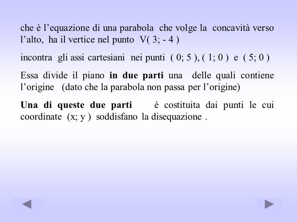 che è lequazione di una parabola che volge la concavità verso lalto, ha il vertice nel punto V( 3; - 4 ) incontra gli assi cartesiani nei punti ( 0; 5