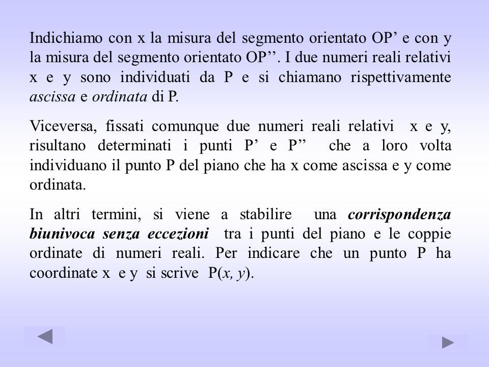 Indichiamo con x la misura del segmento orientato OP e con y la misura del segmento orientato OP. I due numeri reali relativi x e y sono individuati d