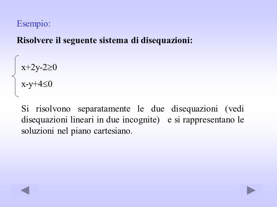 Esempio: Risolvere il seguente sistema di disequazioni: x+2y-2 0 x-y+4 0 Si risolvono separatamente le due disequazioni (vedi disequazioni lineari in