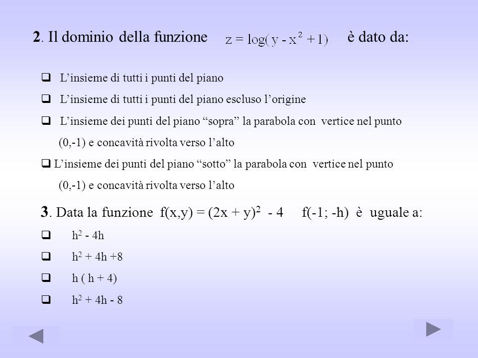 2. Il dominio della funzioneè dato da: Linsieme di tutti i punti del piano Linsieme di tutti i punti del piano escluso lorigine Linsieme dei punti del