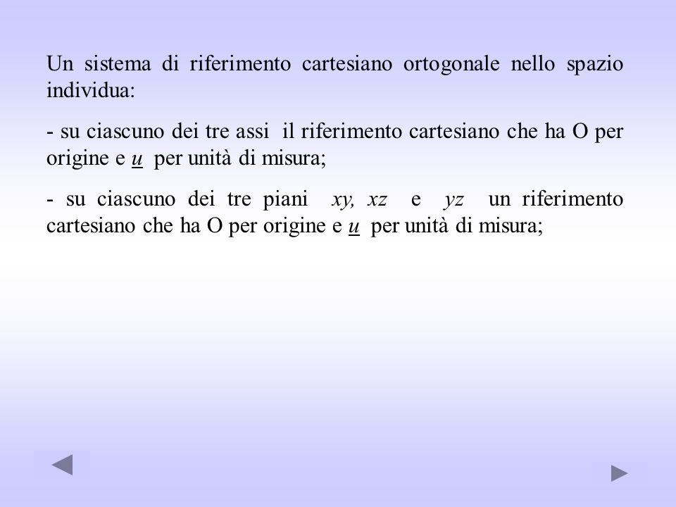 Un sistema di riferimento cartesiano ortogonale nello spazio individua: - su ciascuno dei tre assi il riferimento cartesiano che ha O per origine e u