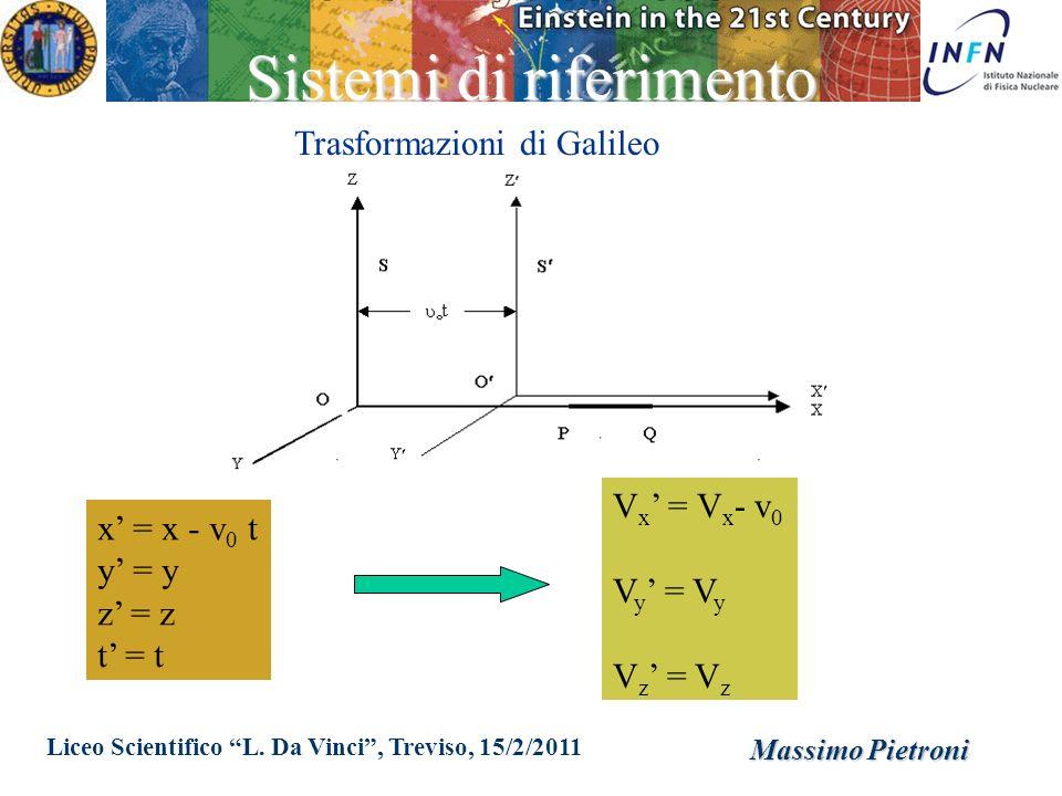 Liceo Scientifico L. Da Vinci, Treviso, 15/2/2011 Massimo Pietroni Sistemi di riferimento x = x - v 0 t y = y z = z t = t Trasformazioni di Galileo V