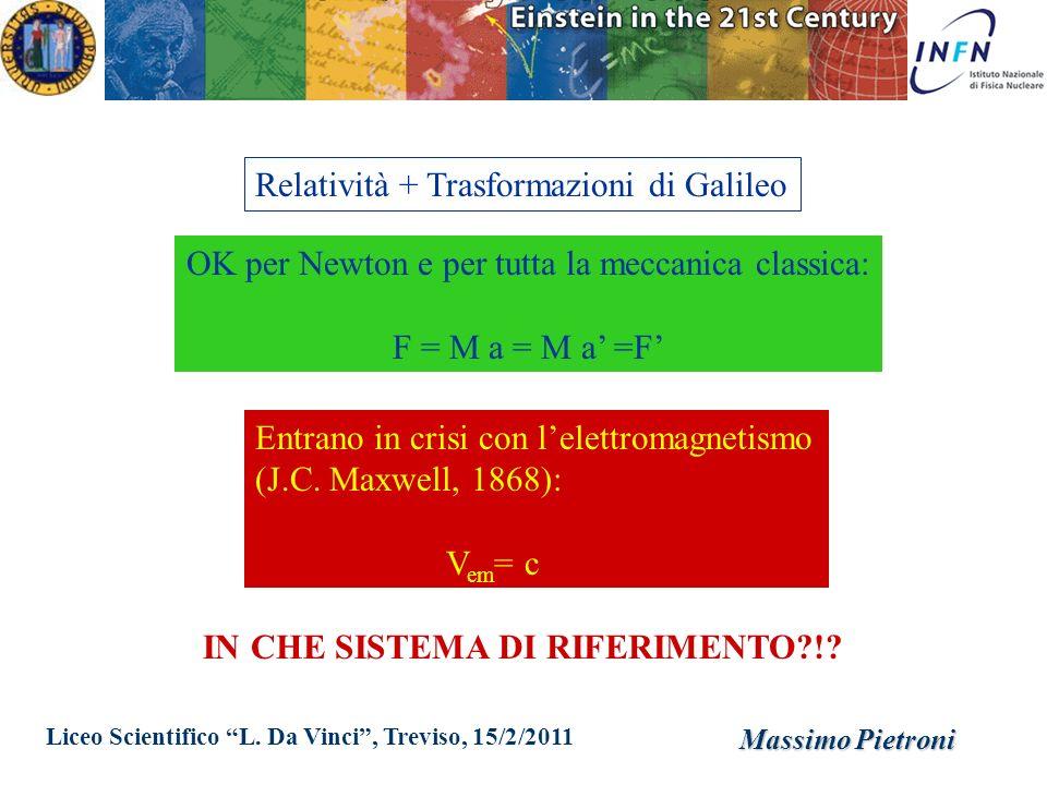 Liceo Scientifico L. Da Vinci, Treviso, 15/2/2011 Massimo Pietroni Relatività + Trasformazioni di Galileo OK per Newton e per tutta la meccanica class