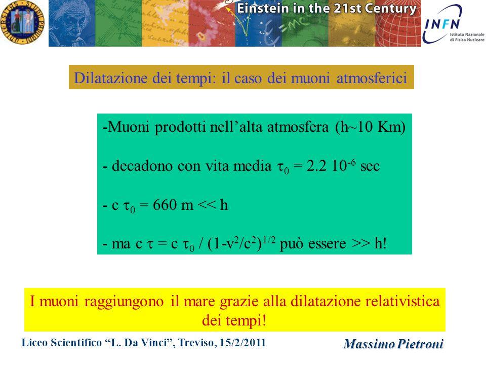 Liceo Scientifico L. Da Vinci, Treviso, 15/2/2011 Massimo Pietroni Dilatazione dei tempi: il caso dei muoni atmosferici -Muoni prodotti nellalta atmos