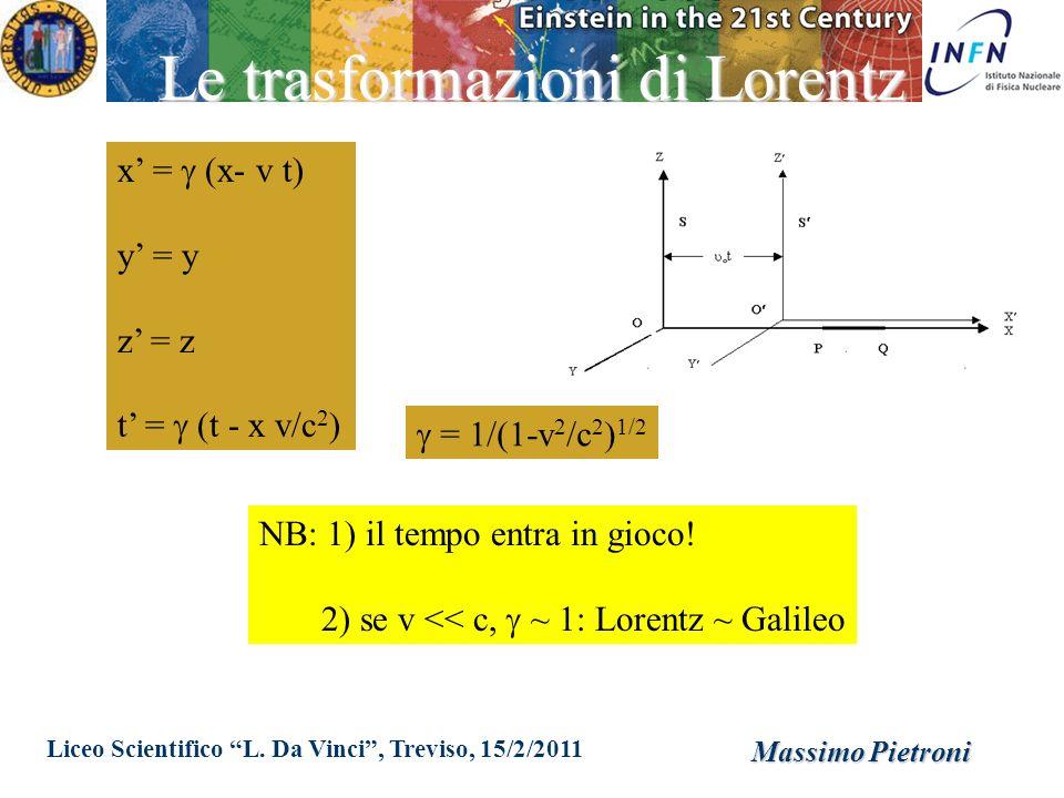 Liceo Scientifico L. Da Vinci, Treviso, 15/2/2011 Massimo Pietroni Le trasformazioni di Lorentz x = (x- v t) y = y z = z t = (t - x v/c 2 ) = 1/(1-v 2