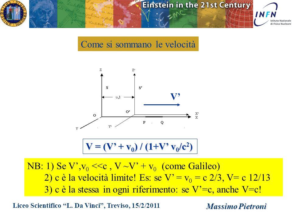 Liceo Scientifico L. Da Vinci, Treviso, 15/2/2011 Massimo Pietroni Come si sommano le velocità V V = (V + v 0 ) / (1+V v 0 /c 2 ) NB: 1) Se V,v 0 <<c,
