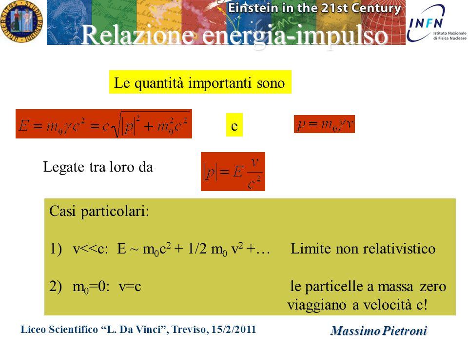Liceo Scientifico L. Da Vinci, Treviso, 15/2/2011 Massimo Pietroni Relazione energia-impulso Le quantità importanti sono e Legate tra loro da Casi par