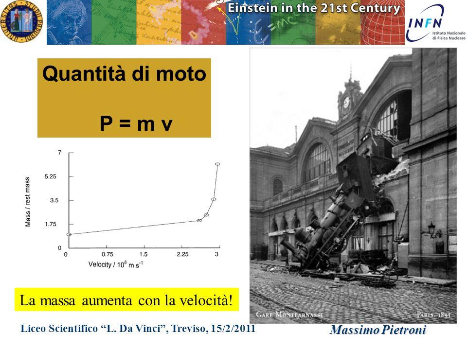 Liceo Scientifico L. Da Vinci, Treviso, 15/2/2011 Massimo Pietroni Quantità di moto P = m v La massa aumenta con la velocità!