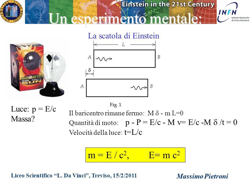 Liceo Scientifico L. Da Vinci, Treviso, 15/2/2011 Massimo Pietroni Un esperimento mentale: La scatola di Einstein Luce: p = E/c Massa? m = E / c 2, E=