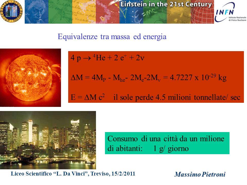 Liceo Scientifico L. Da Vinci, Treviso, 15/2/2011 Massimo Pietroni Equivalenze tra massa ed energia 4 p 4 He + 2 e + + 2 M = 4M P - M he - 2M e -2M =