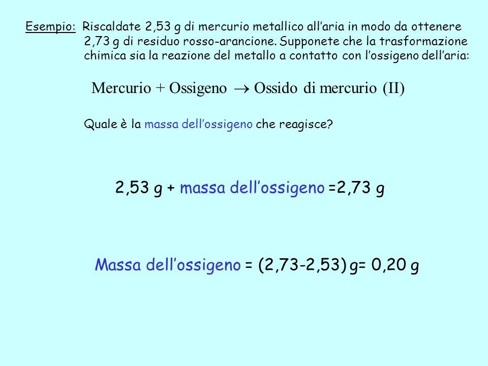 Esempio: Riscaldate 2,53 g di mercurio metallico allaria in modo da ottenere 2,73 g di residuo rosso-arancione. Supponete che la trasformazione chimic
