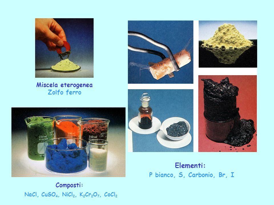 Miscela eterogenea Zolfo ferro Composti: NaCl, CuSO 4, NiCl 2, K 2 Cr 2 O 7, CoCl 2 Elementi: P bianco, S, Carbonio, Br, I