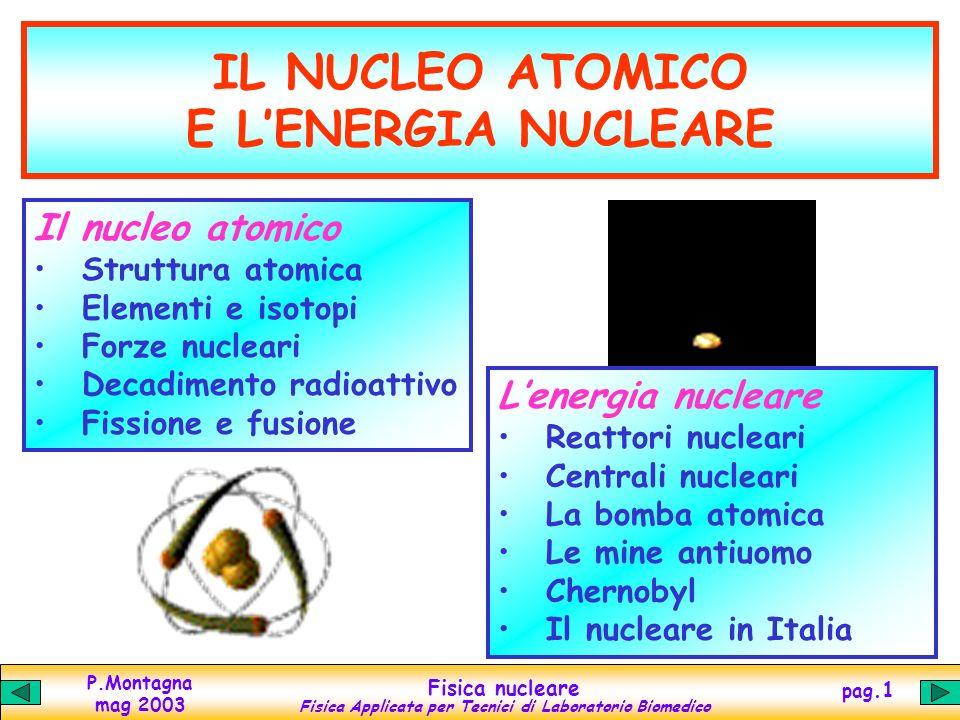 P.Montagna mag 2003 Fisica nucleare Fisica Applicata per Tecnici di Laboratorio Biomedico pag.1 IL NUCLEO ATOMICO E LENERGIA NUCLEARE Il nucleo atomico Struttura atomica Elementi e isotopi Forze nucleari Decadimento radioattivo Fissione e fusione Lenergia nucleare Reattori nucleari Centrali nucleari La bomba atomica Le mine antiuomo Chernobyl Il nucleare in Italia