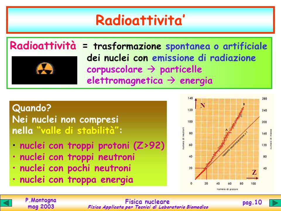 P.Montagna mag 2003 Fisica nucleare Fisica Applicata per Tecnici di Laboratorio Biomedico pag.9 Ma quanti neutroni ci vogliono nel nucleo? Né troppi,