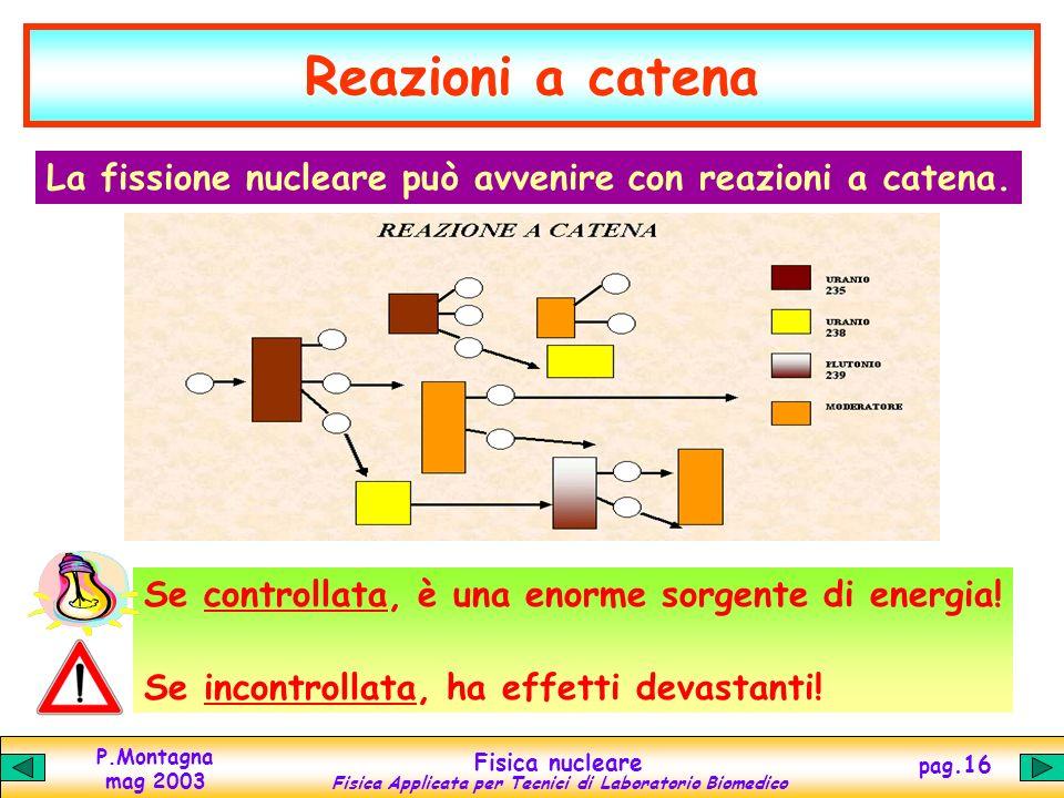 P.Montagna mag 2003 Fisica nucleare Fisica Applicata per Tecnici di Laboratorio Biomedico pag.15 Bombardando nuclei di uranio con neutroni si ottengon