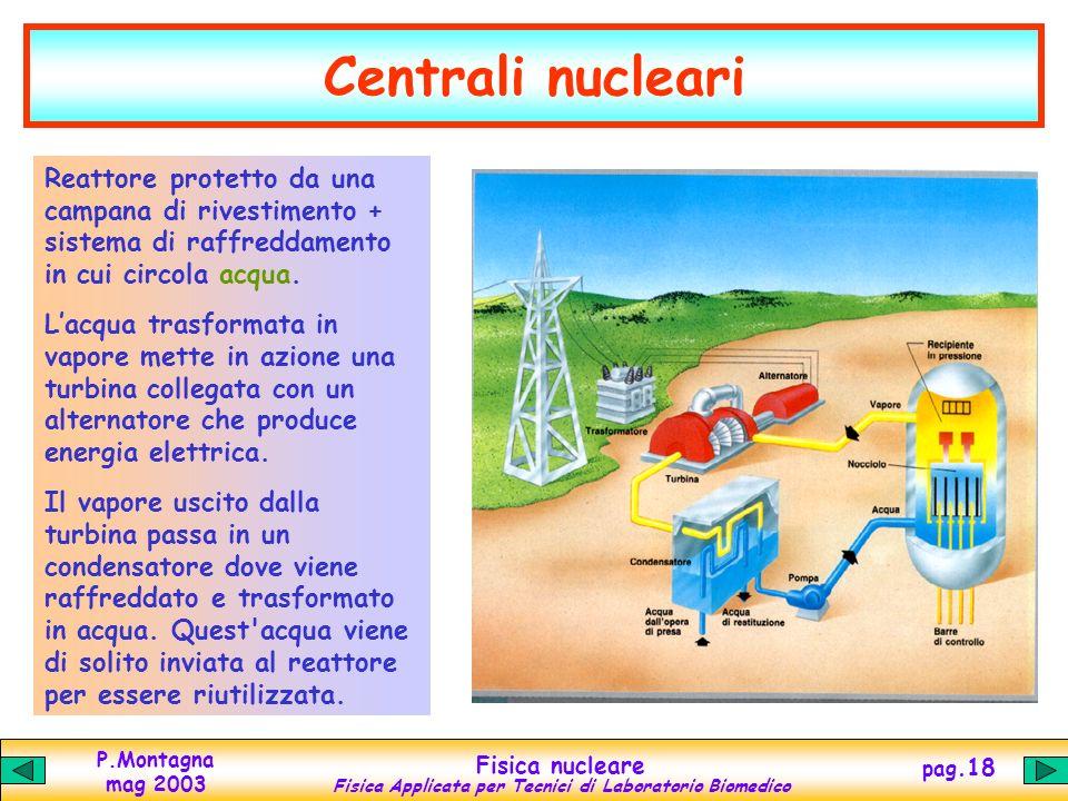 P.Montagna mag 2003 Fisica nucleare Fisica Applicata per Tecnici di Laboratorio Biomedico pag.17 Il reattore nucleare Cubo di grafite (moderatore dei