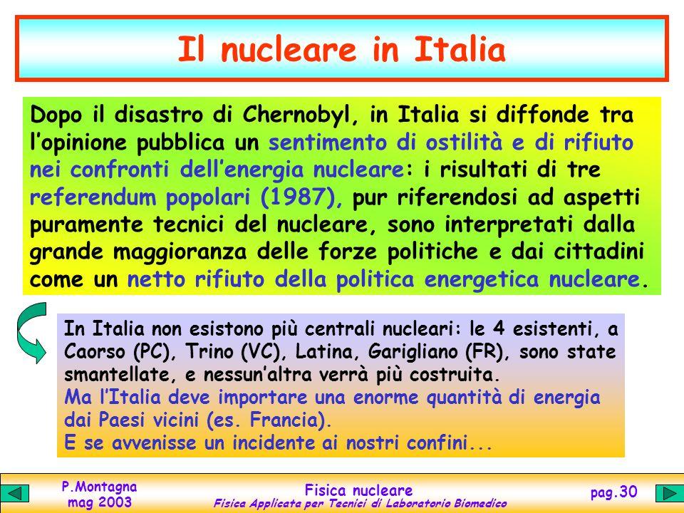 P.Montagna mag 2003 Fisica nucleare Fisica Applicata per Tecnici di Laboratorio Biomedico pag.29 Chernobyl prima e dopo
