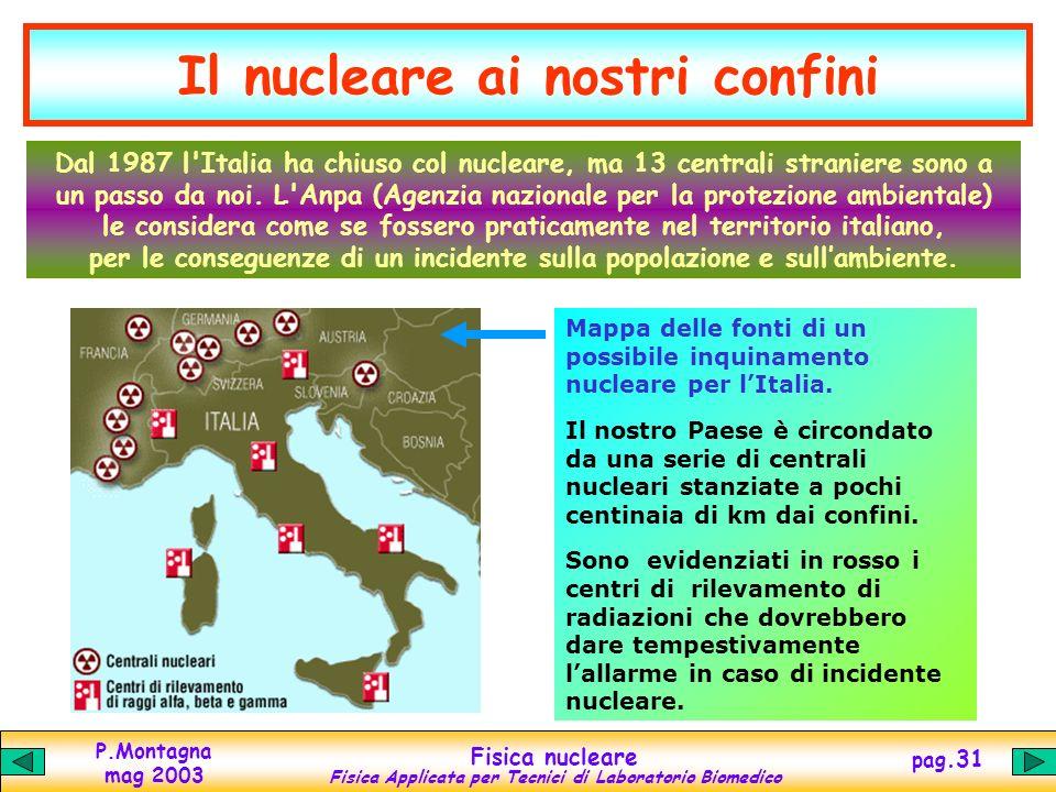 P.Montagna mag 2003 Fisica nucleare Fisica Applicata per Tecnici di Laboratorio Biomedico pag.30 Il nucleare in Italia Dopo il disastro di Chernobyl,