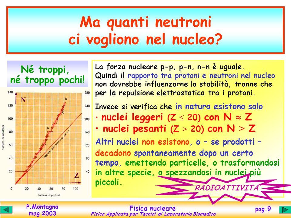 P.Montagna mag 2003 Fisica nucleare Fisica Applicata per Tecnici di Laboratorio Biomedico pag.9 Ma quanti neutroni ci vogliono nel nucleo.