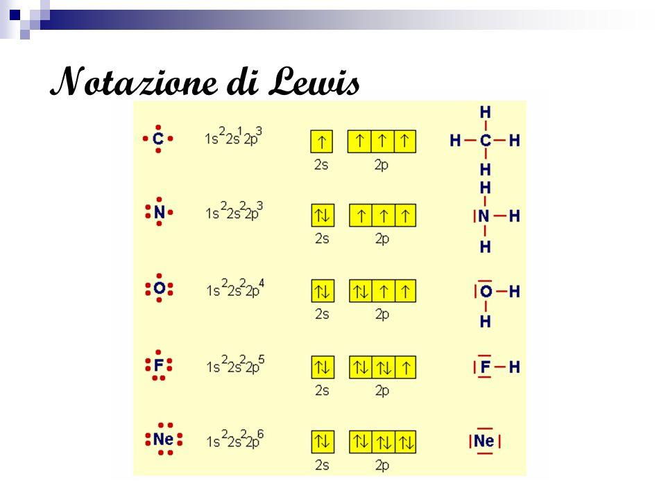 Grandezze che variano periodicamente La maggior parte delle grandezze varia in modo piuttosto regolare da sinistra a destra lungo un periodo, e dallalto verso il basso lungo un gruppo della tavola periodica.