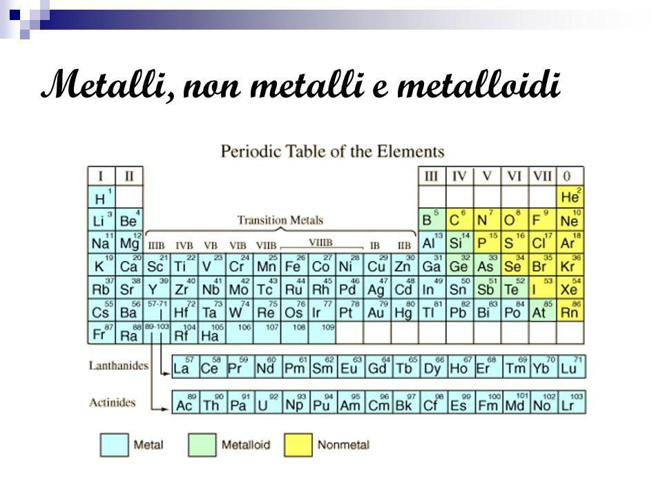 Metalli, non metalli e metalloidi