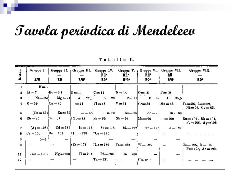 Moderna tavola periodica Gli elementi sono ordinati secondo il numero atomico crescente.Le colonne della tavola periodica si chiamano gruppi e le righe orizzontali si chiamano periodi.