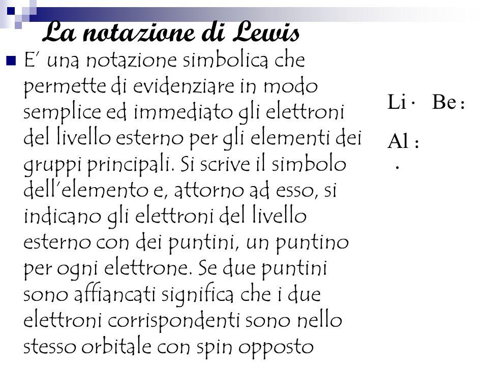 Notazione di Lewis