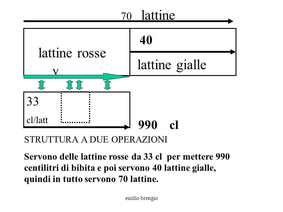 emilio brengio x lattine 40 lattine gialle y lattine rosse 33 cl/latt 990 cl STRUTTURA A DUE OPERAZIONI PRIMO PROBLEMA Quante lattine.
