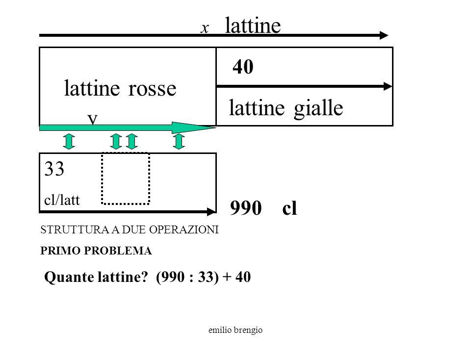 emilio brengio x lattine 40 lattine gialle y lattine rosse 33 cl/latt 990 cl STRUTTURA A DUE OPERAZIONI PRIMO PROBLEMA Quante lattine? (990 : 33) + 40