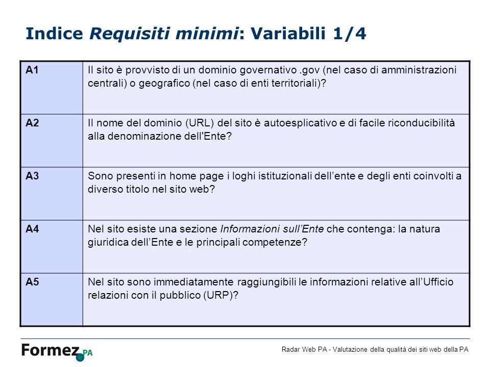 Radar Web PA - Valutazione della qualità dei siti web della PA Indice Requisiti minimi: Variabili 1/4 A1Il sito è provvisto di un dominio governativo.gov (nel caso di amministrazioni centrali) o geografico (nel caso di enti territoriali).