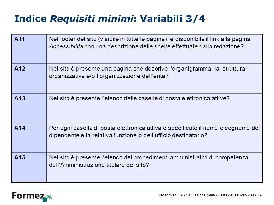 Radar Web PA - Valutazione della qualità dei siti web della PA Indice Requisiti minimi: Variabili 3/4 A11Nel footer del sito (visibile in tutte le pag