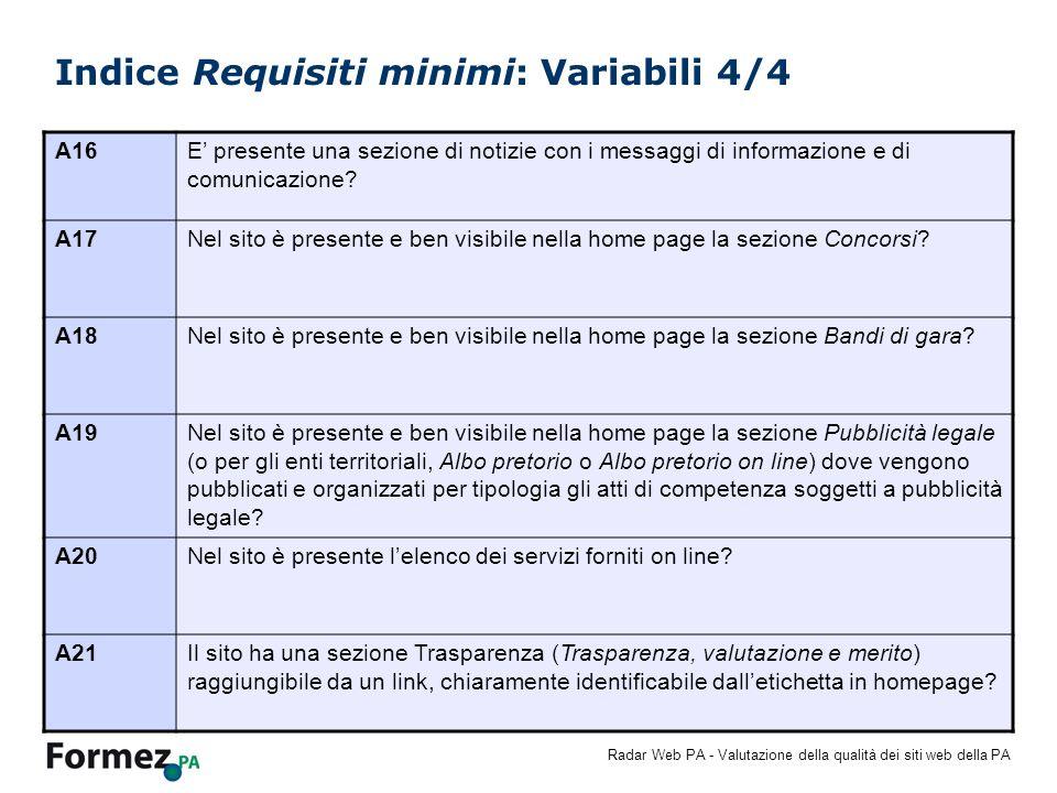 Radar Web PA - Valutazione della qualità dei siti web della PA Indice Requisiti minimi: Variabili 4/4 A16E presente una sezione di notizie con i messaggi di informazione e di comunicazione.