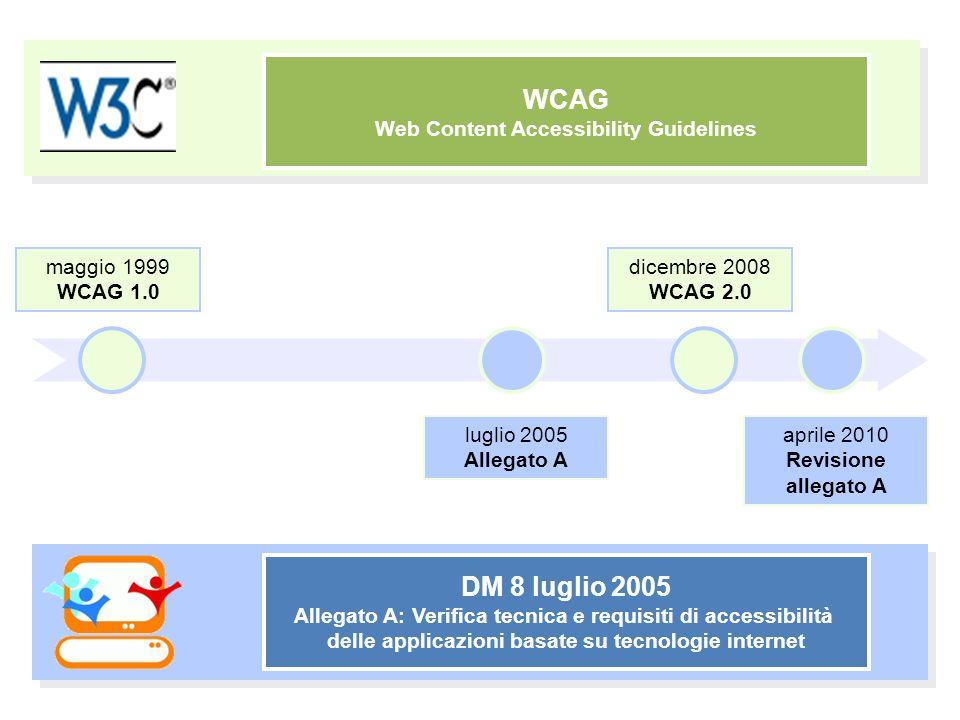Radar Web PA - Valutazione della qualità dei siti web della PA WCAG Web Content Accessibility Guidelines DM 8 luglio 2005 Allegato A: Verifica tecnica e requisiti di accessibilità delle applicazioni basate su tecnologie internet maggio 1999 WCAG 1.0 dicembre 2008 WCAG 2.0 luglio 2005 Allegato A aprile 2010 Revisione allegato A