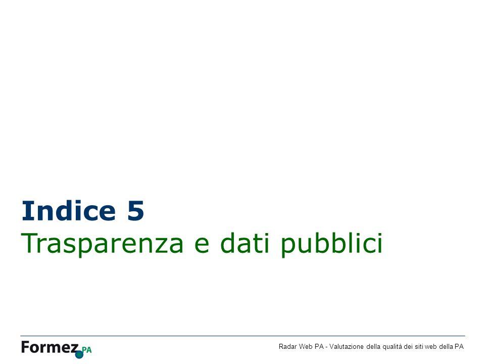 Radar Web PA - Valutazione della qualità dei siti web della PA Indice 5 Trasparenza e dati pubblici