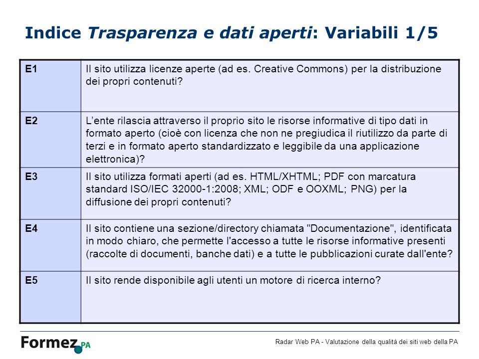 Indice Trasparenza e dati aperti: Variabili 1/5 E1Il sito utilizza licenze aperte (ad es. Creative Commons) per la distribuzione dei propri contenuti?