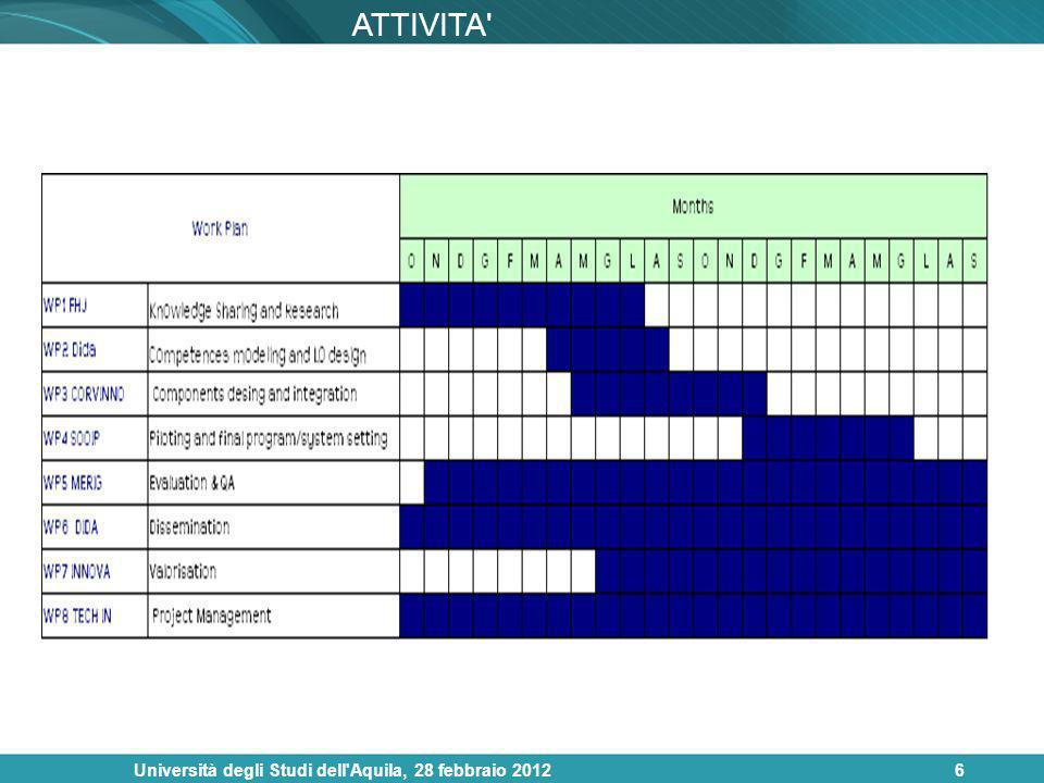 Università degli Studi dell'Aquila, 28 febbraio 20126 ATTIVITA'