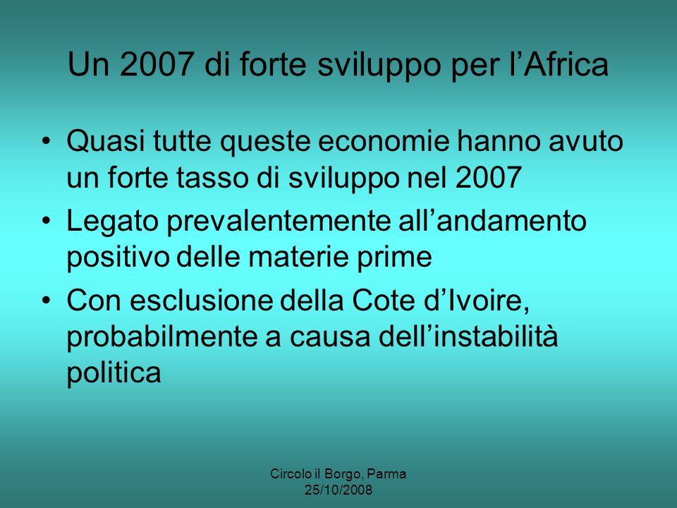 Circolo il Borgo, Parma 25/10/2008 Un 2007 di forte sviluppo per lAfrica Quasi tutte queste economie hanno avuto un forte tasso di sviluppo nel 2007 Legato prevalentemente allandamento positivo delle materie prime Con esclusione della Cote dIvoire, probabilmente a causa dellinstabilità politica