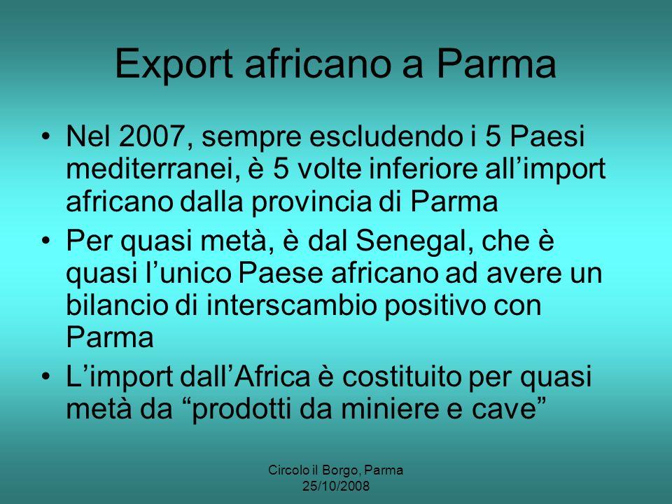 Circolo il Borgo, Parma 25/10/2008 Export africano a Parma Nel 2007, sempre escludendo i 5 Paesi mediterranei, è 5 volte inferiore allimport africano dalla provincia di Parma Per quasi metà, è dal Senegal, che è quasi lunico Paese africano ad avere un bilancio di interscambio positivo con Parma Limport dallAfrica è costituito per quasi metà da prodotti da miniere e cave