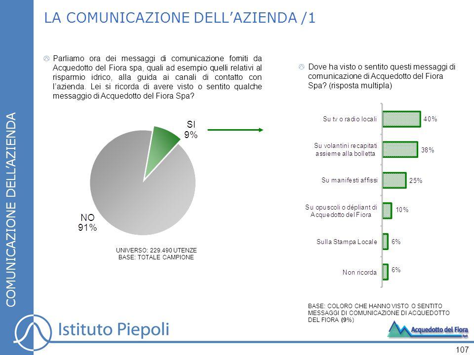 LA COMUNICAZIONE DELLAZIENDA /1 Parliamo ora dei messaggi di comunicazione forniti da Acquedotto del Fiora spa, quali ad esempio quelli relativi al risparmio idrico, alla guida ai canali di contatto con lazienda.