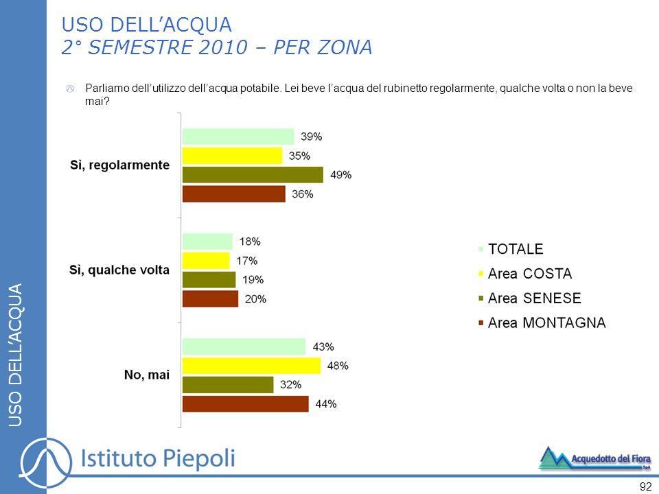 USO DELLACQUA 2° SEMESTRE 2010 – PER ZONA USO DELLACQUA Parliamo dellutilizzo dellacqua potabile.